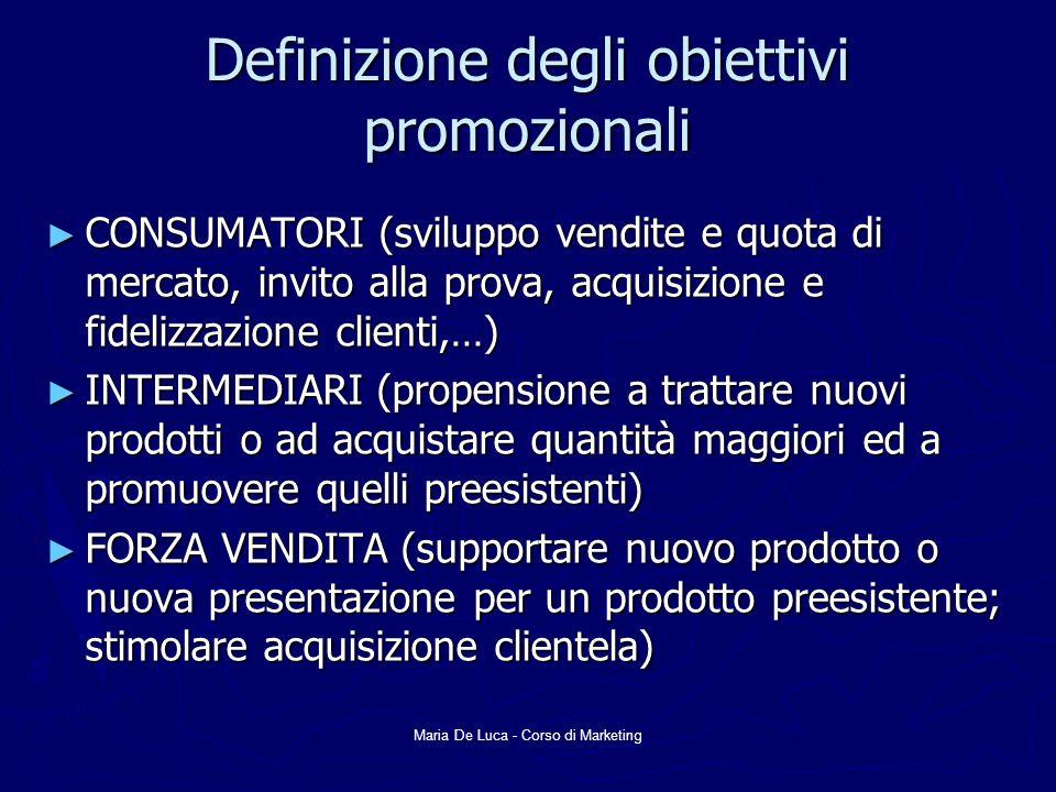 Definizione degli obiettivi promozionali