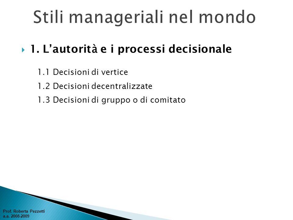 Stili manageriali nel mondo