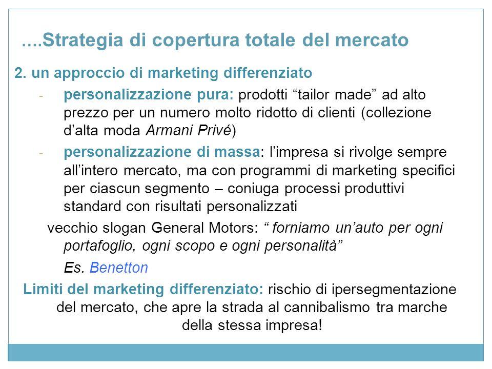 ….Strategia di copertura totale del mercato