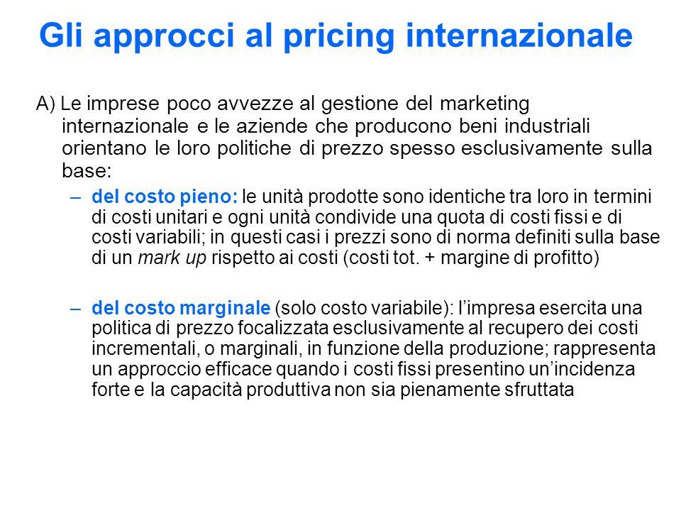 Gli approcci al pricing internazionale