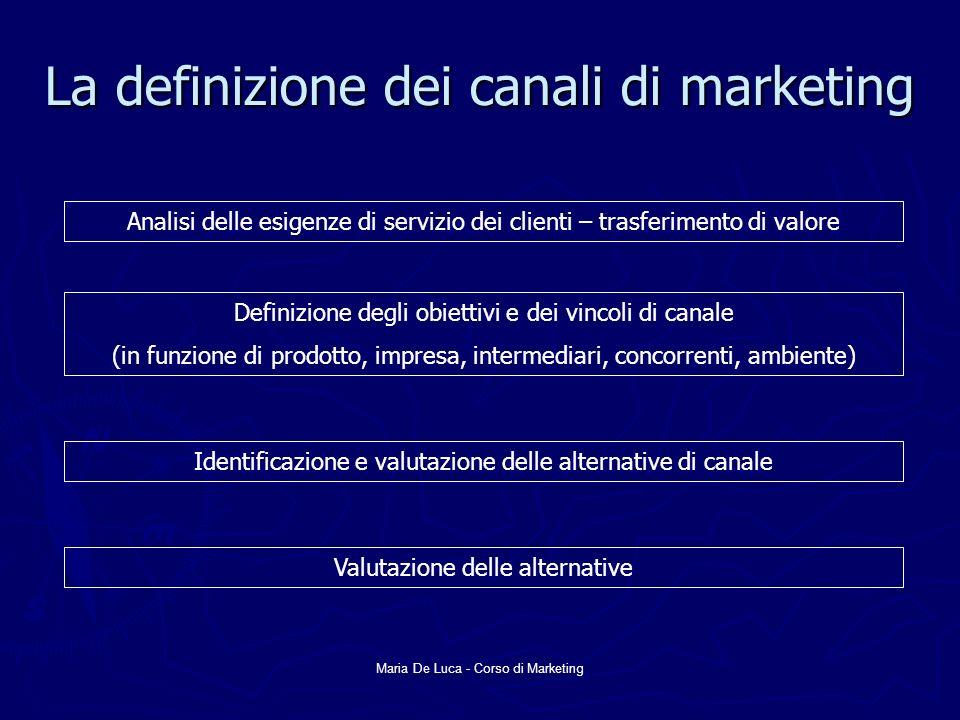 La definizione dei canali di marketing