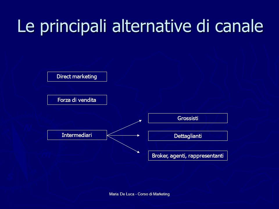 Le principali alternative di canale
