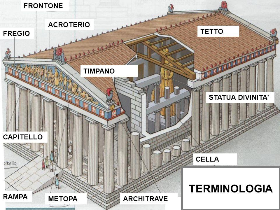 TERMINOLOGIA FRONTONE ACROTERIO TETTO FREGIO TIMPANO STATUA DIVINITA'