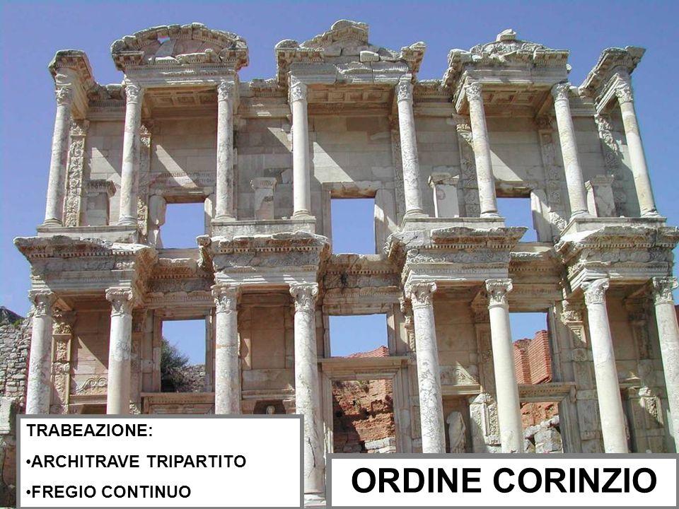 TRABEAZIONE: ARCHITRAVE TRIPARTITO FREGIO CONTINUO ORDINE CORINZIO