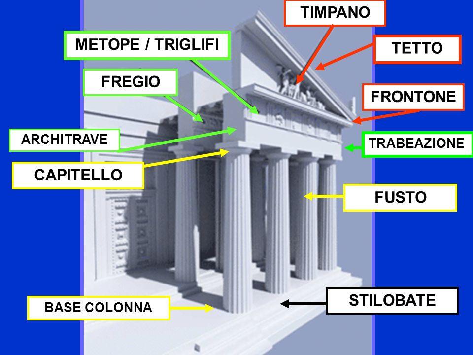 TIMPANO METOPE / TRIGLIFI TETTO FREGIO FRONTONE CAPITELLO FUSTO