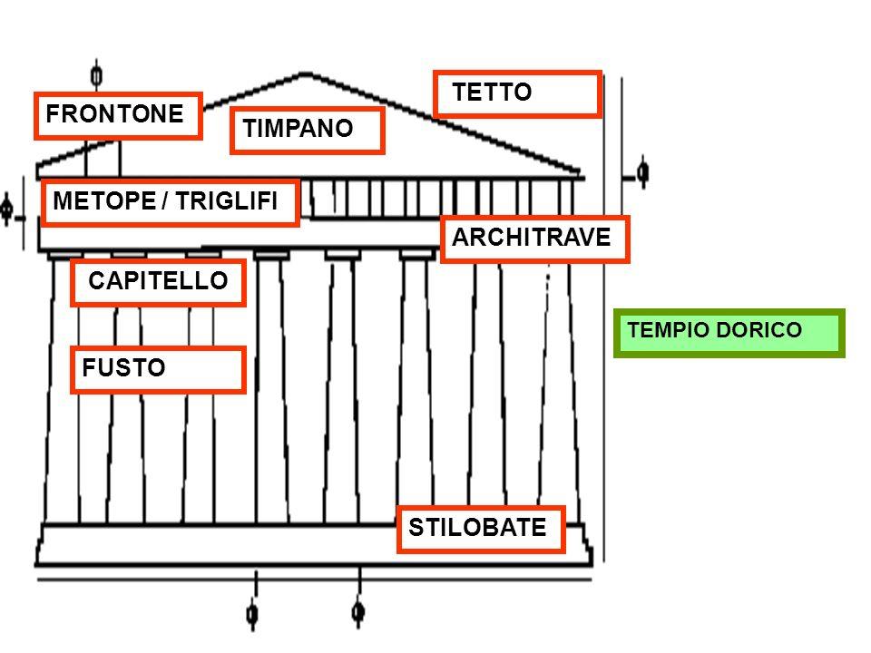 TETTO FRONTONE TIMPANO METOPE / TRIGLIFI ARCHITRAVE CAPITELLO FUSTO