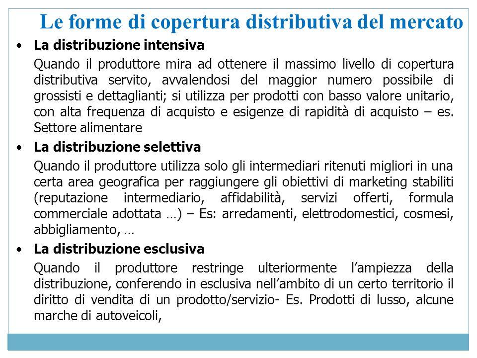 Le forme di copertura distributiva del mercato