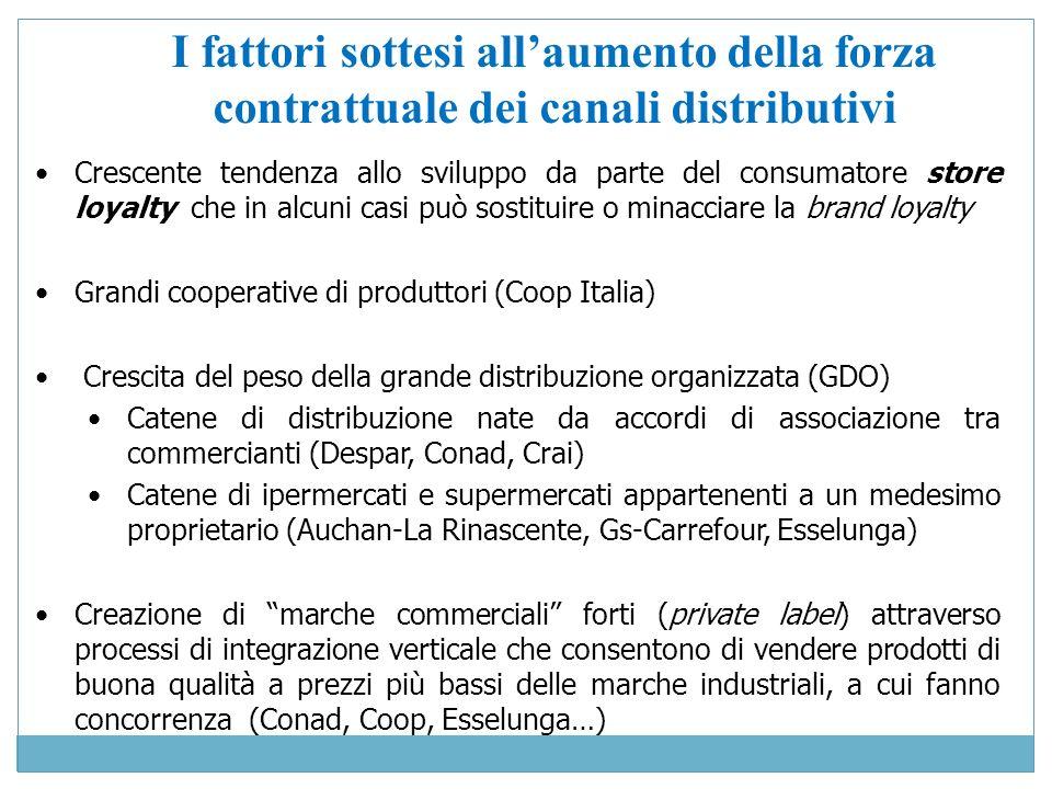 I fattori sottesi all'aumento della forza contrattuale dei canali distributivi