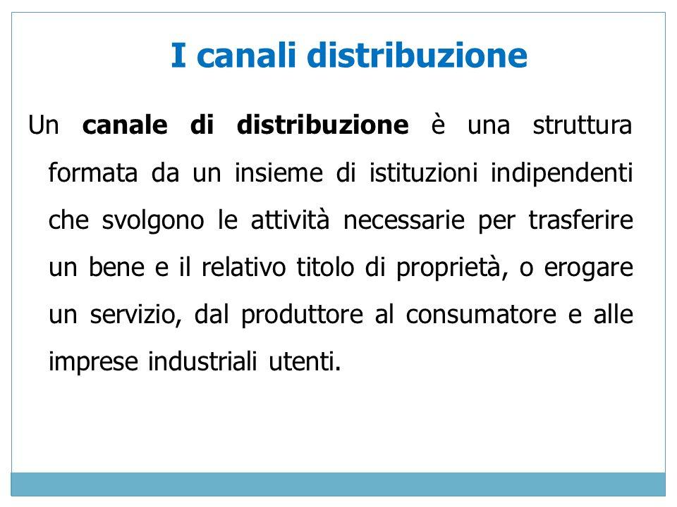 I canali distribuzione