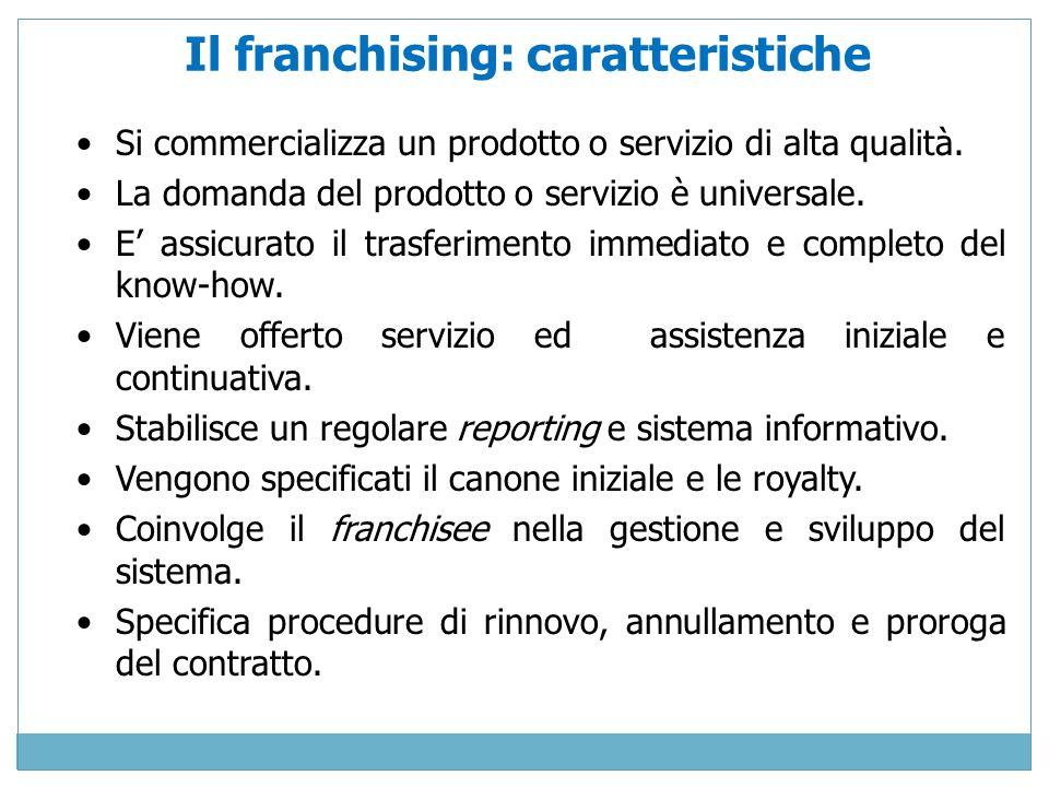 Il franchising: caratteristiche