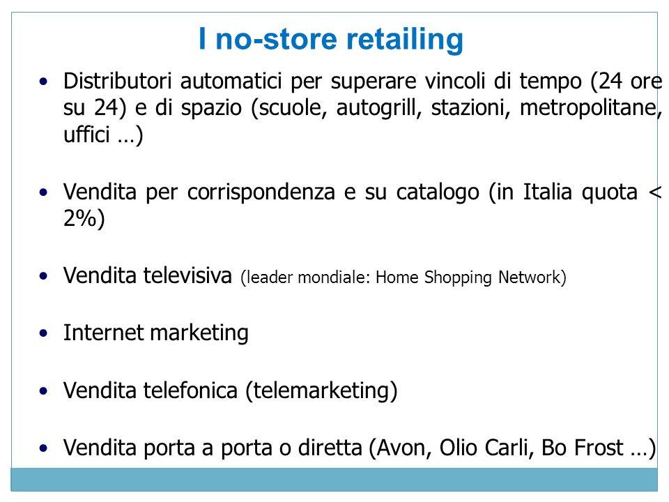 I no-store retailing