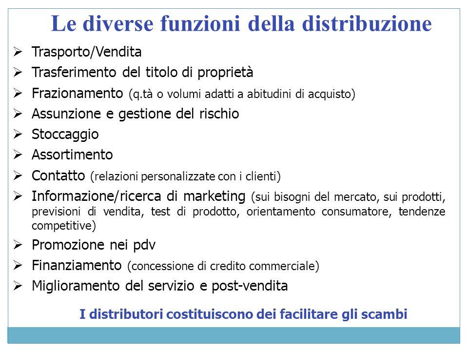 Le diverse funzioni della distribuzione