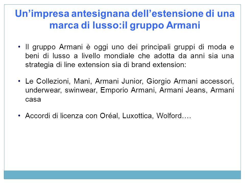 Un'impresa antesignana dell'estensione di una marca di lusso:il gruppo Armani