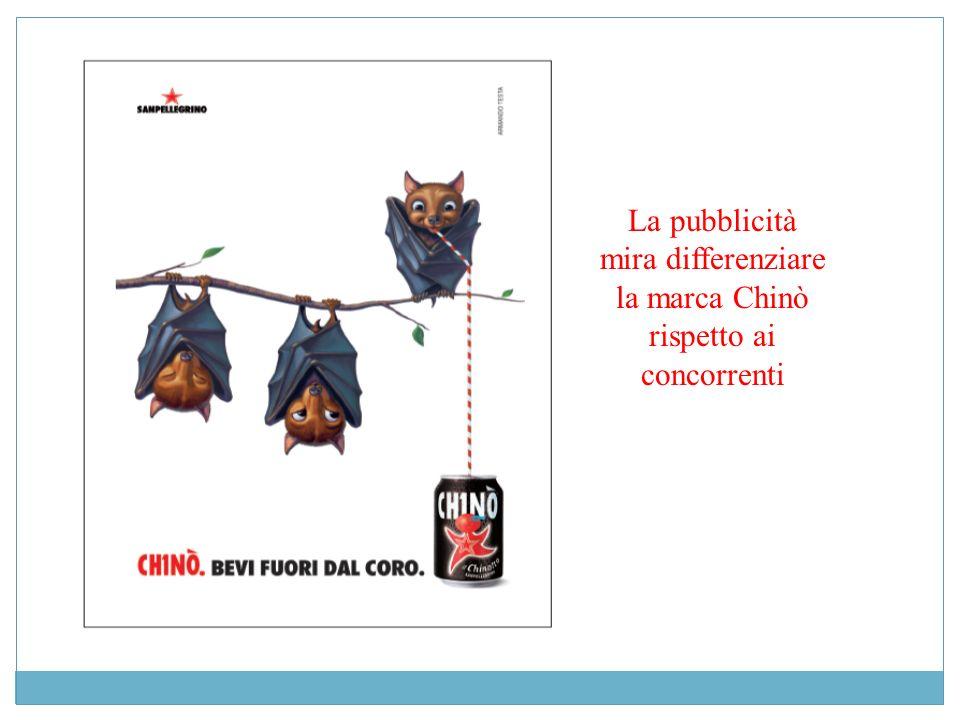 La pubblicità mira differenziare la marca Chinò rispetto ai concorrenti