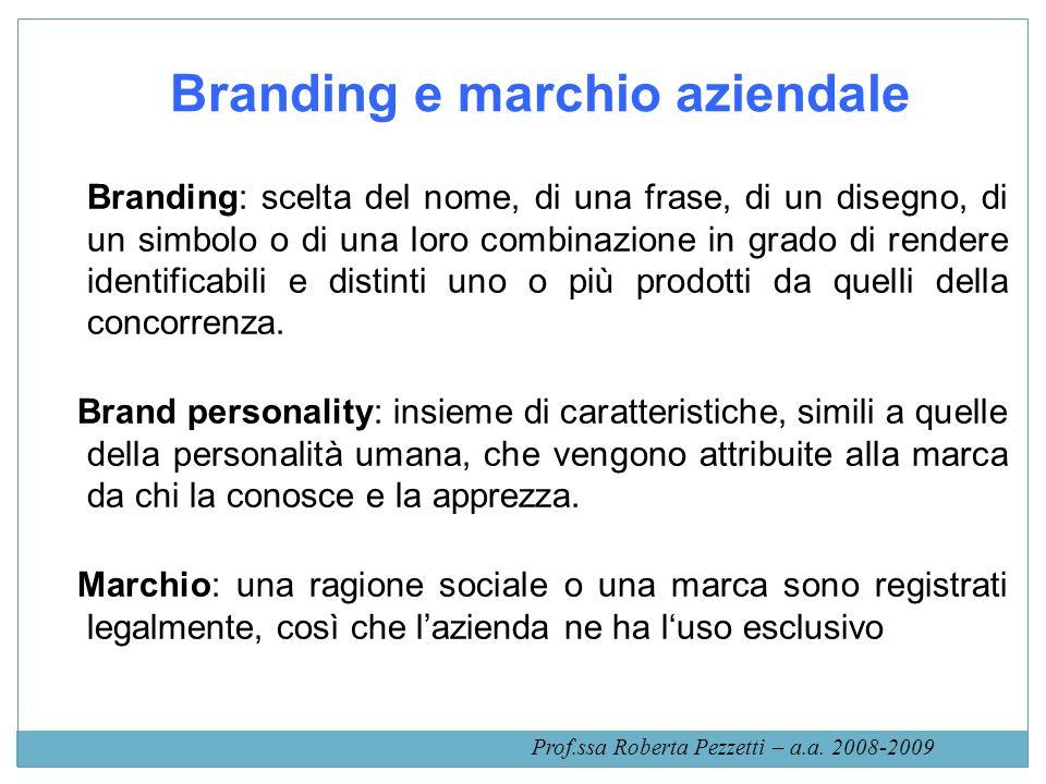 Branding e marchio aziendale