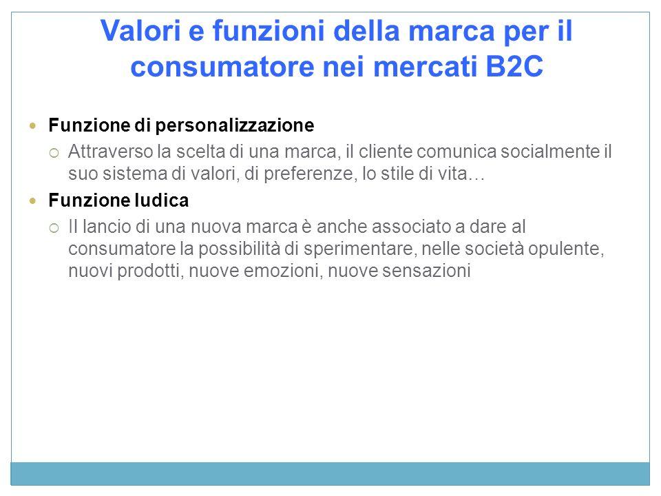 Valori e funzioni della marca per il consumatore nei mercati B2C