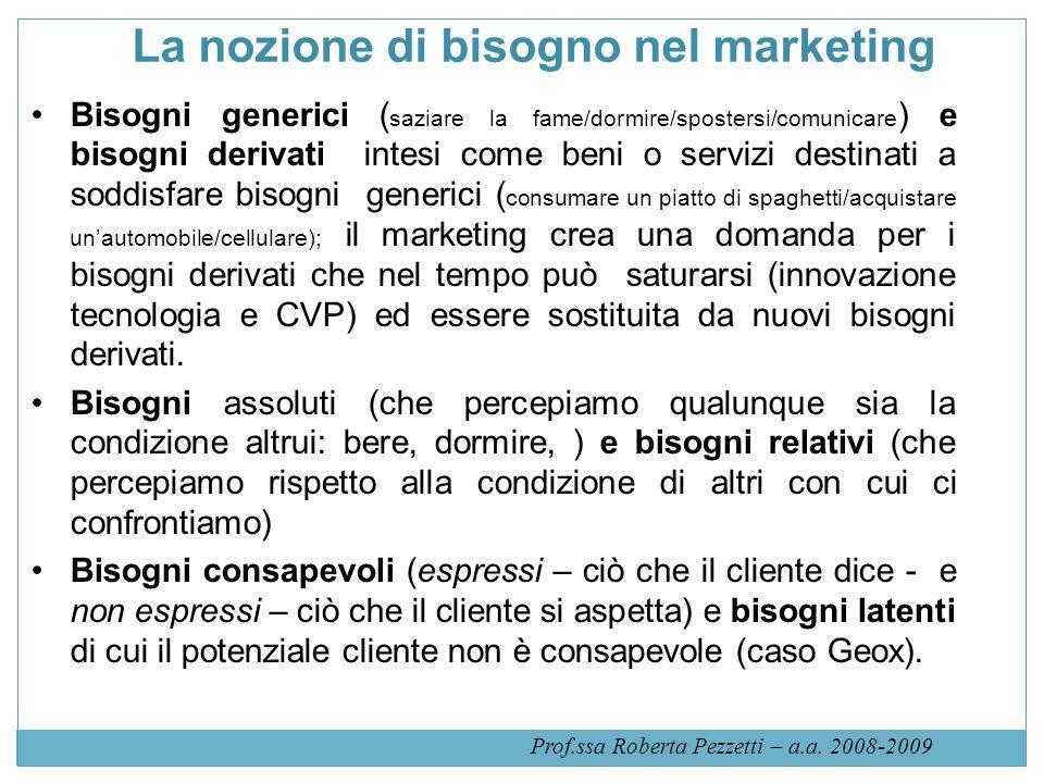 La nozione di bisogno nel marketing