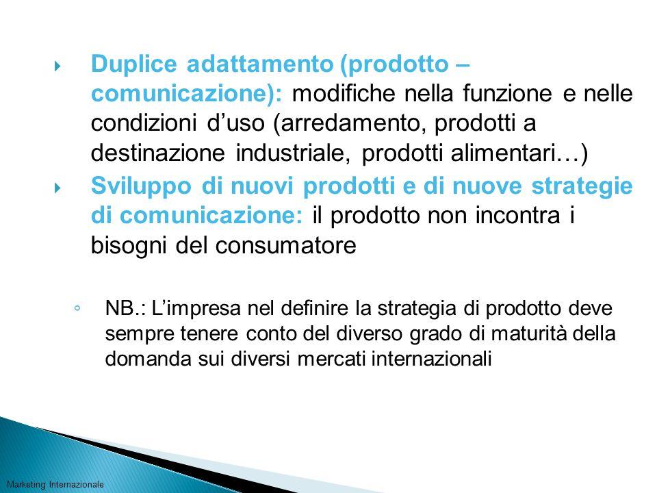 Duplice adattamento (prodotto – comunicazione): modifiche nella funzione e nelle condizioni d'uso (arredamento, prodotti a destinazione industriale, prodotti alimentari…)