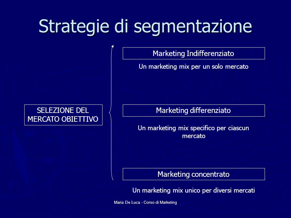 Strategie di segmentazione