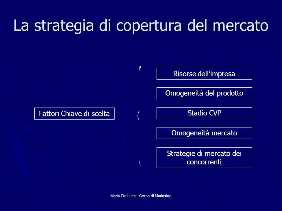 La strategia di copertura del mercato