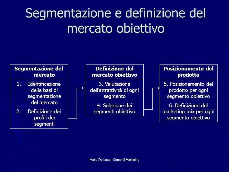 Segmentazione e definizione del mercato obiettivo