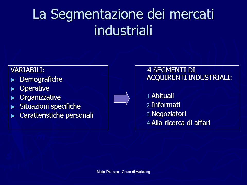 La Segmentazione dei mercati industriali