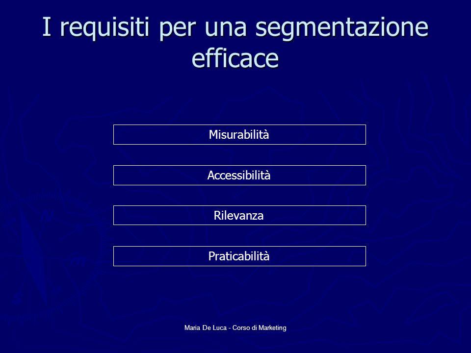 I requisiti per una segmentazione efficace