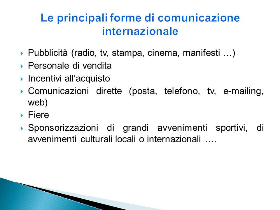 Le principali forme di comunicazione internazionale