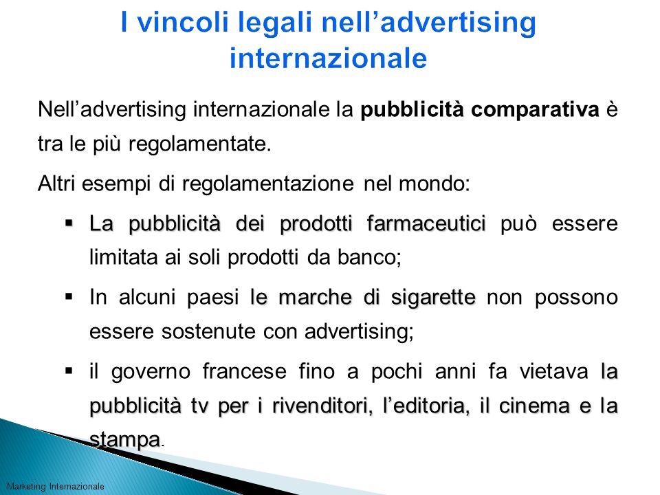 I vincoli legali nell'advertising internazionale