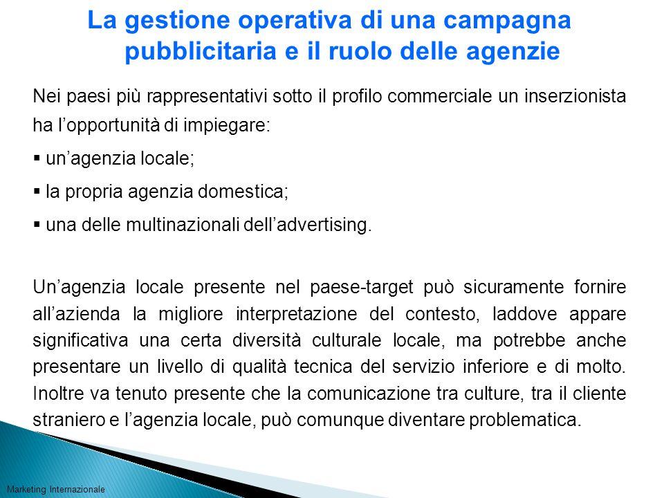La gestione operativa di una campagna pubblicitaria e il ruolo delle agenzie