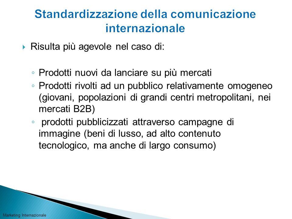 Standardizzazione della comunicazione internazionale