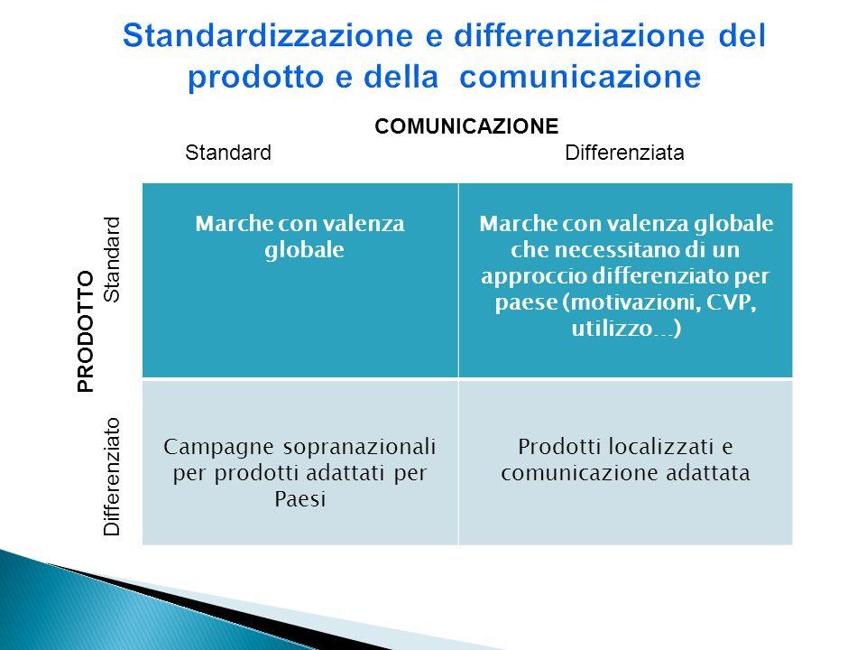 Standardizzazione e differenziazione del prodotto e della comunicazione