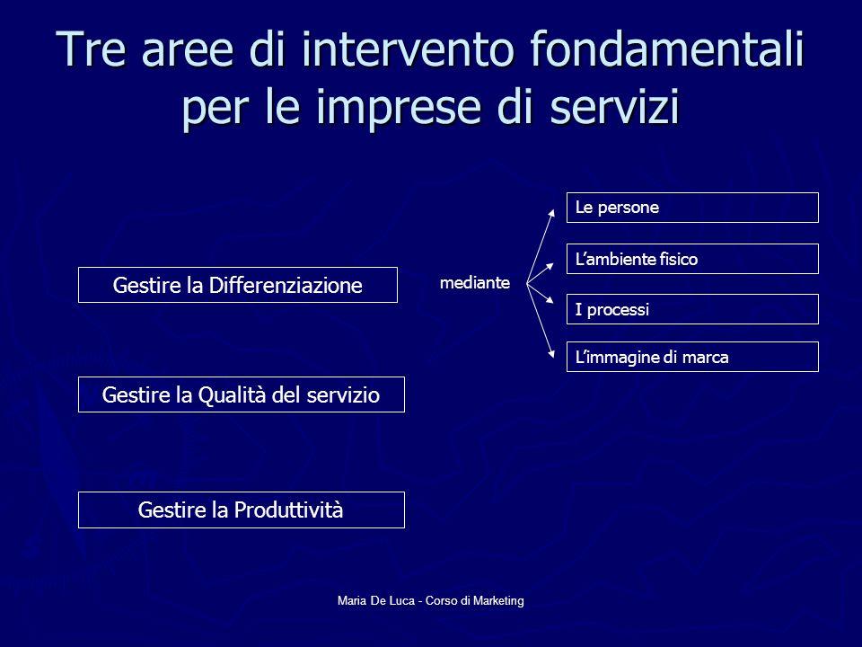 Tre aree di intervento fondamentali per le imprese di servizi