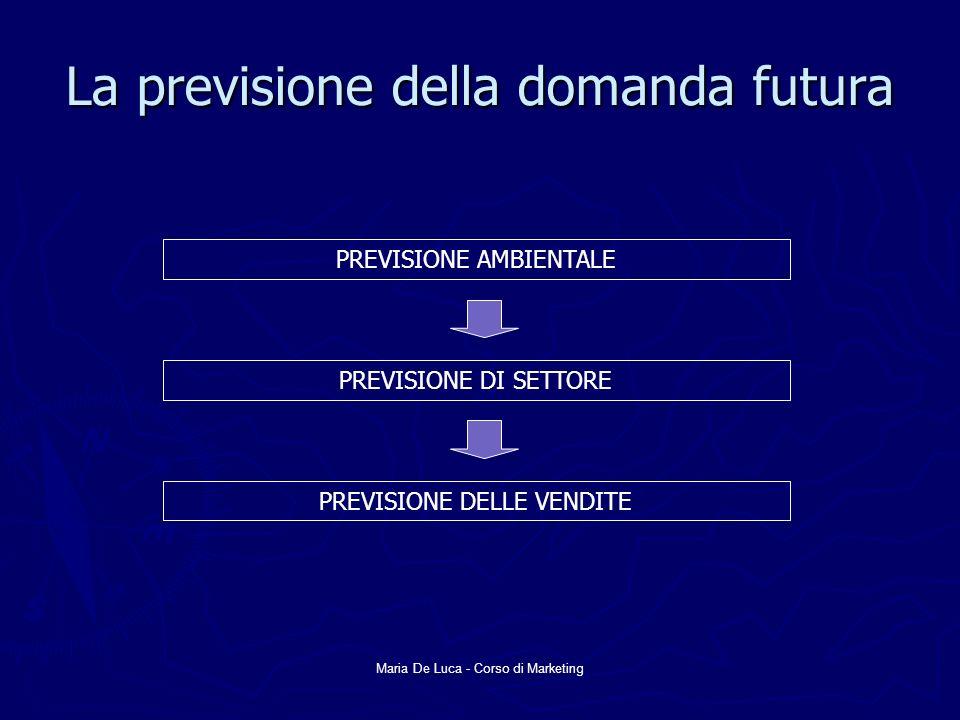 La previsione della domanda futura