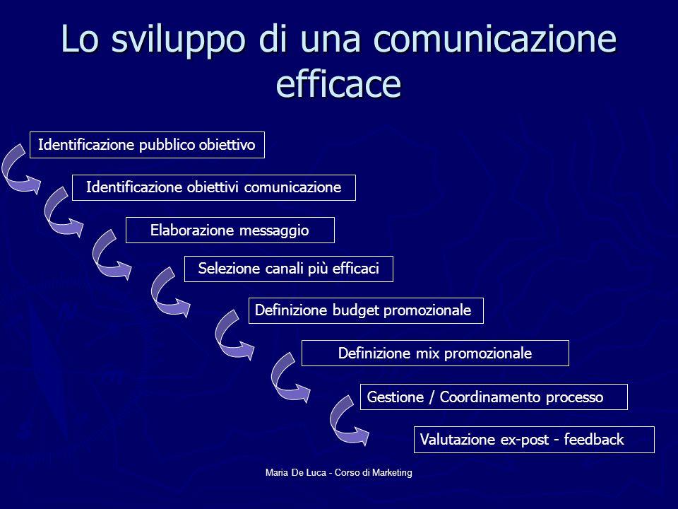 Lo sviluppo di una comunicazione efficace