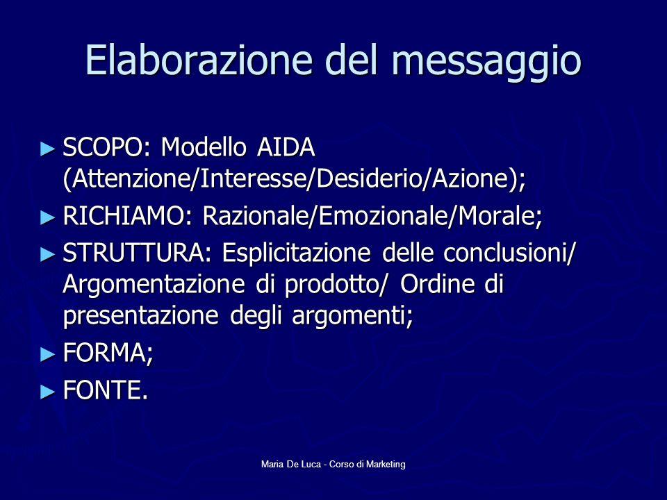 Elaborazione del messaggio