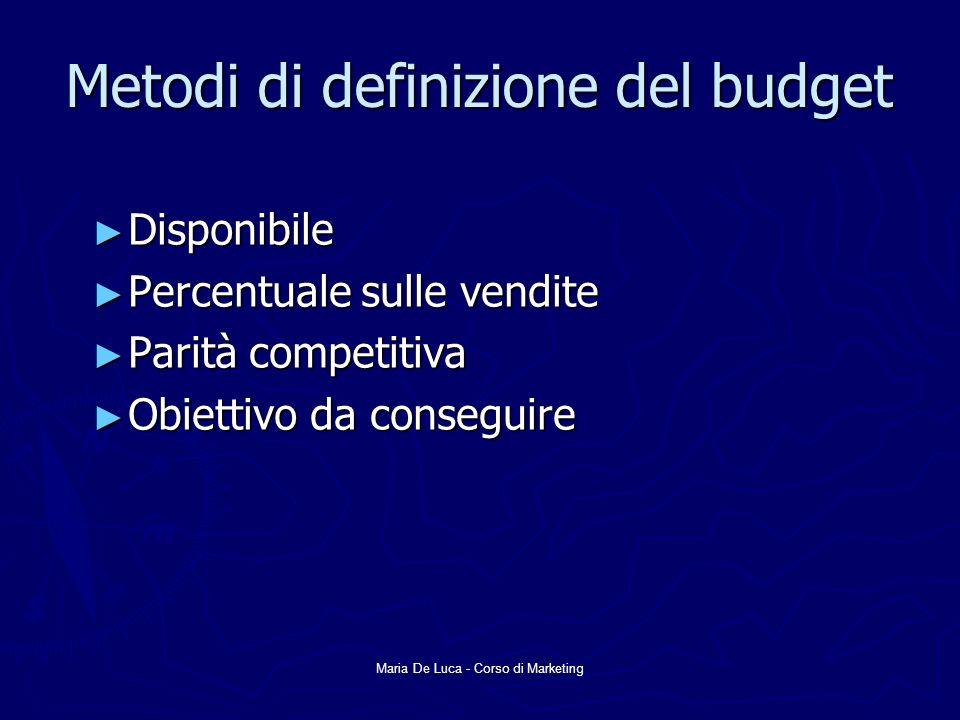 Metodi di definizione del budget