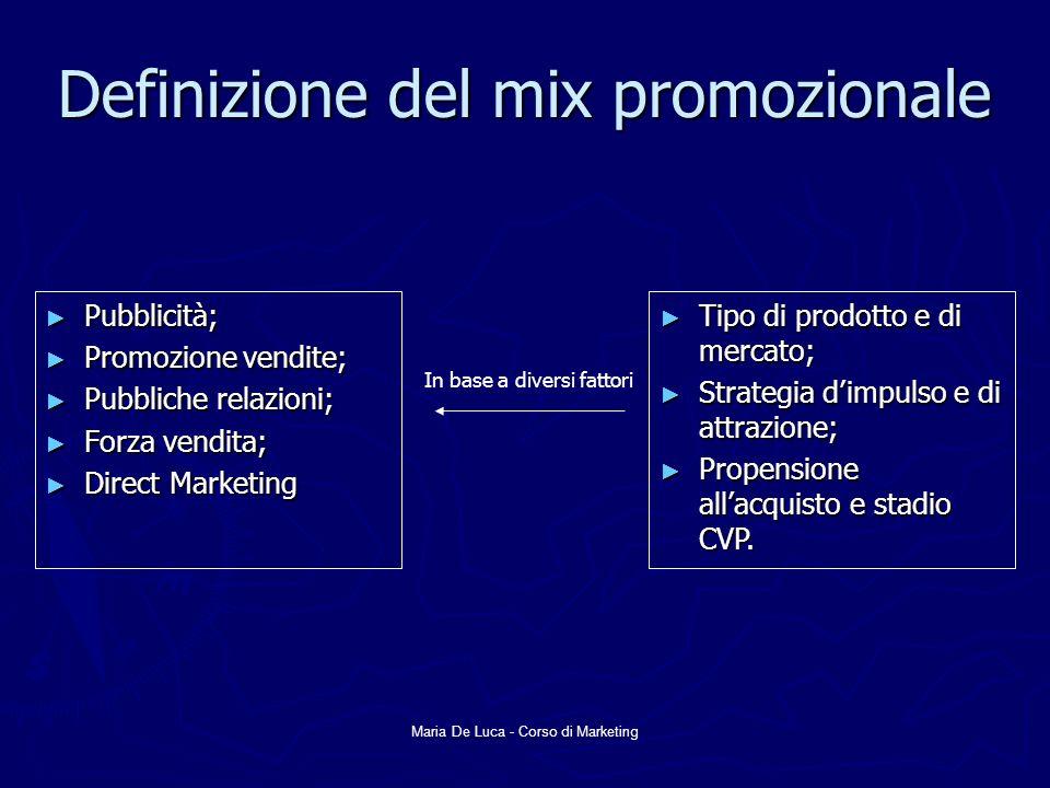 Definizione del mix promozionale
