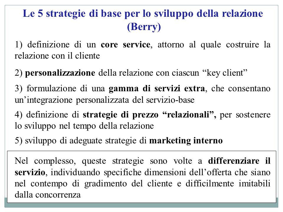 Le 5 strategie di base per lo sviluppo della relazione