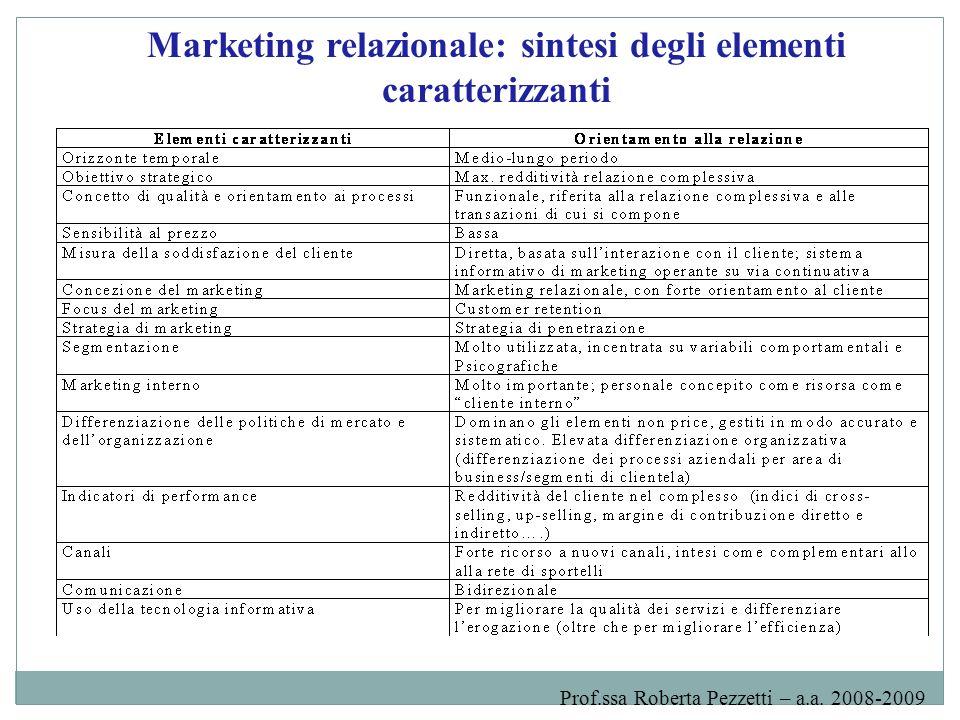 Marketing relazionale: sintesi degli elementi caratterizzanti