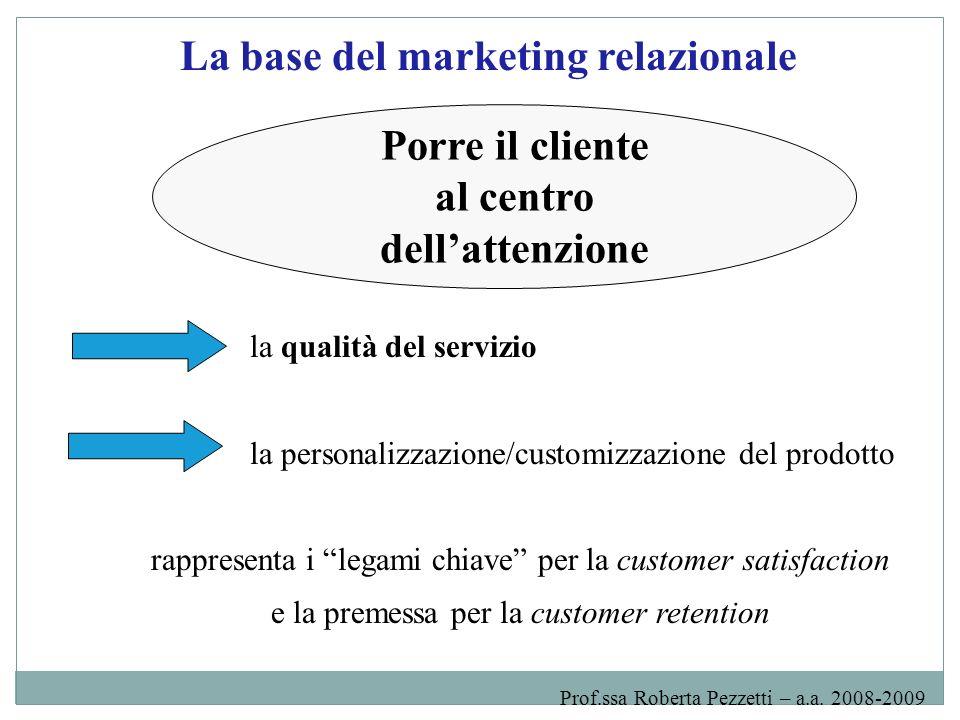 La base del marketing relazionale al centro dell'attenzione
