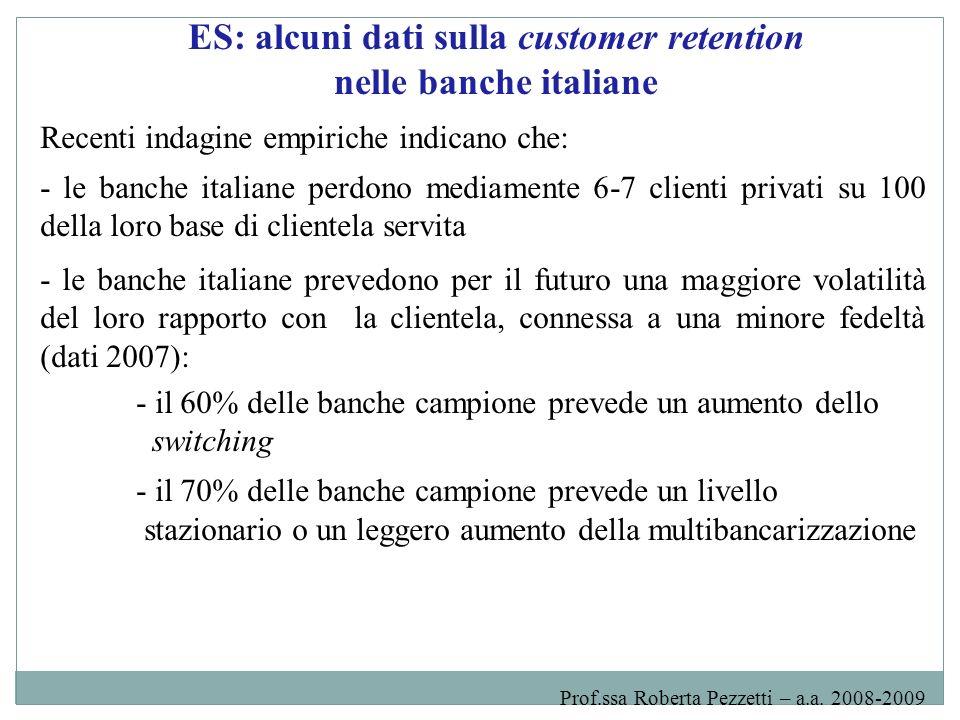 ES: alcuni dati sulla customer retention