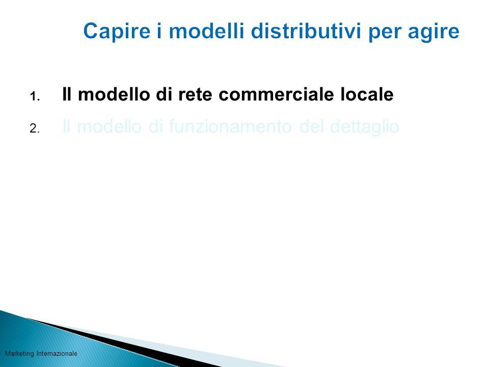 Capire i modelli distributivi per agire