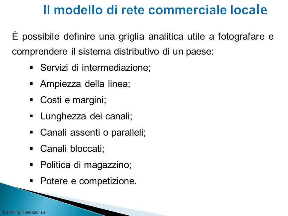 Il modello di rete commerciale locale