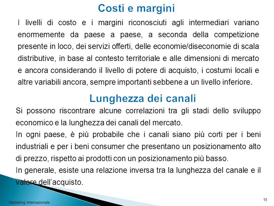 Costi e margini Lunghezza dei canali