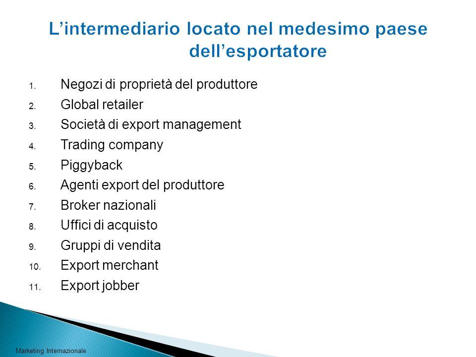 L'intermediario locato nel medesimo paese dell'esportatore