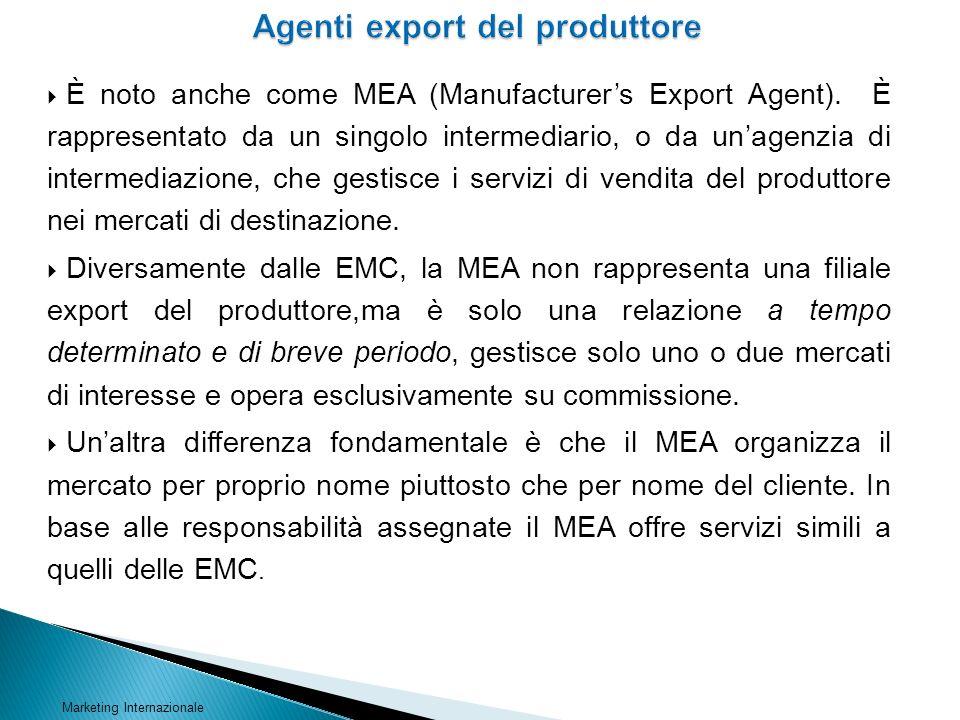 Agenti export del produttore