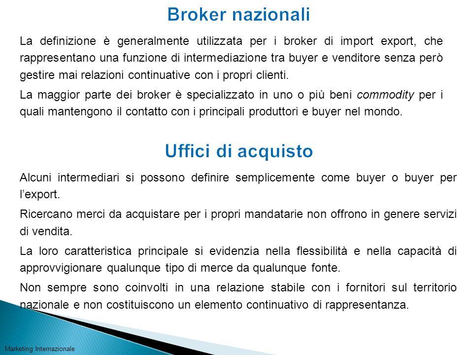 Broker nazionali Uffici di acquisto