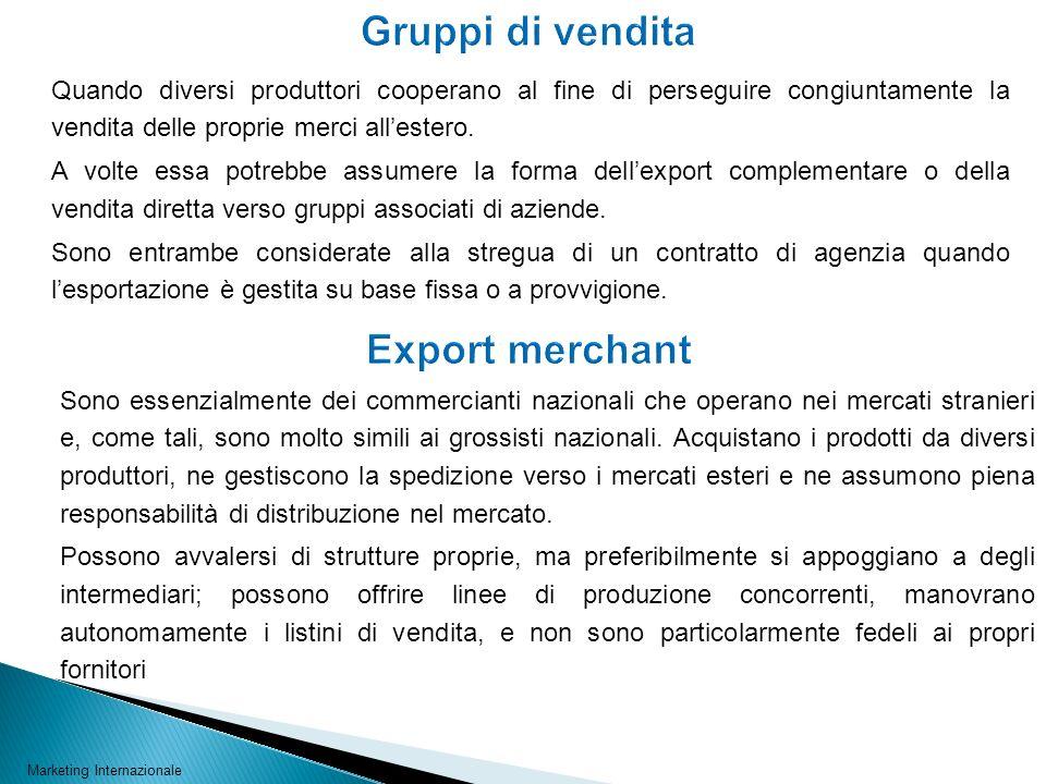 Gruppi di vendita Export merchant