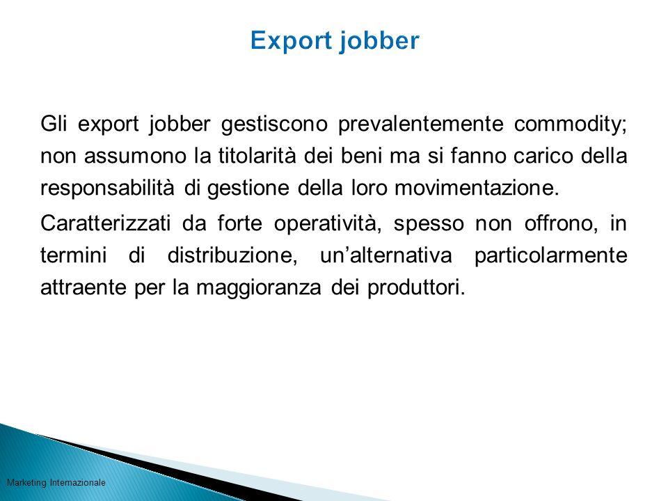 Export jobber